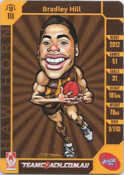Bradley Hill, Magic Wildcard, 2015 Teamcoach AFL