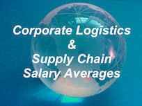 6. 2018 Corporate Logistics & Supply Chain Salary Averages