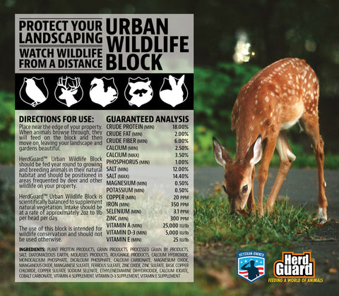 Urban Wildlife Block