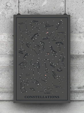Constellations illustrated print