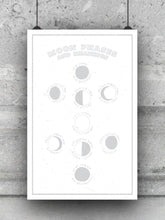 Moon Phase Illustration print