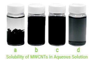 Solubility of MWCNTs in Aqueous Solution