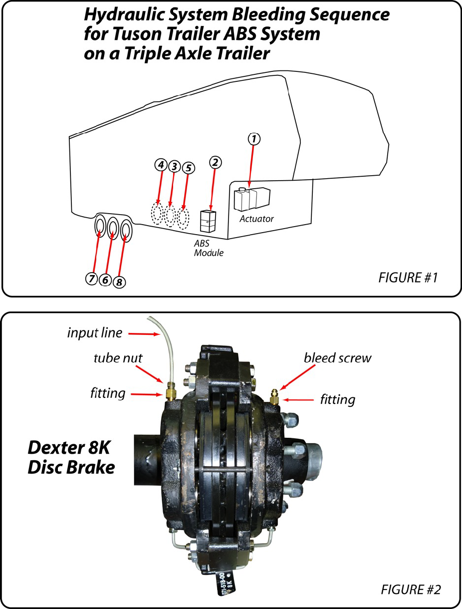 Actulink Electric Hydraulic Actuator For Disc Brakes Act 1600 Hayes Trailer Brake Wiring Diagram The Controller We Recommend Direclink 200ne