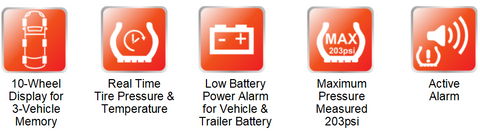 Tuson TPMS Feature Icons