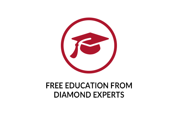 FREE Education from Diamond Experts