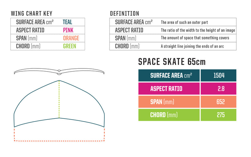"HG Space Skate Carbon Wing 65cm (25.5"") (H4)"