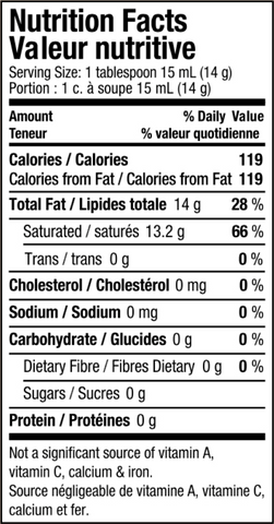 Nutrition Facts for Coconut oil liquid and MCT