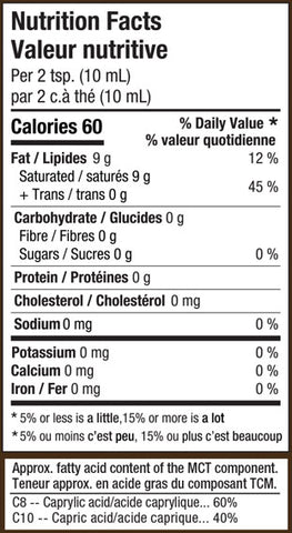 Nutritional Fact Table for MCT Oil
