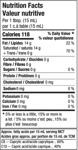 Nutrition Facts table for mct oil