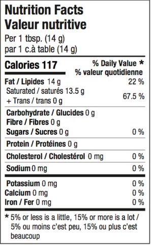 Nutrition facts picture