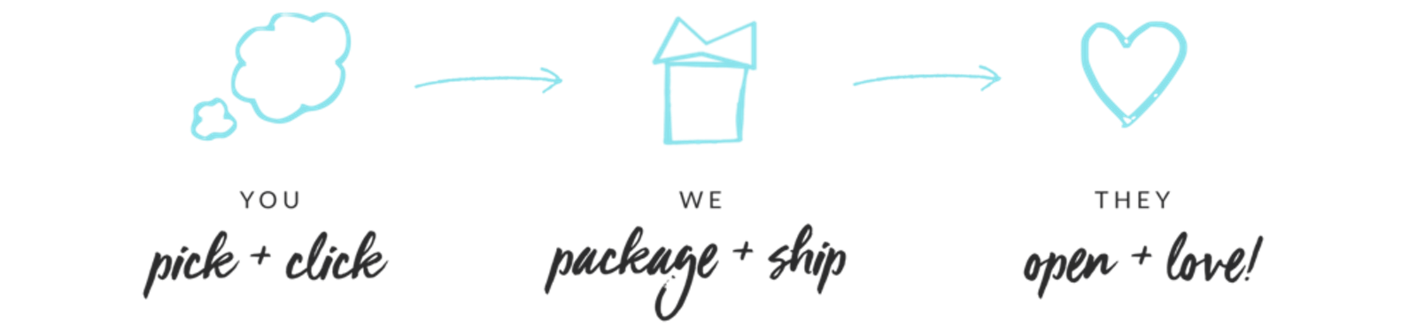 You pick and click, we package and ship, they open and love!