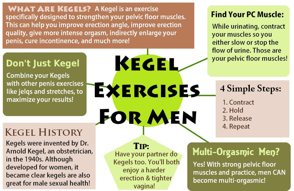 Benefits Of Kegel Exercises For Men
