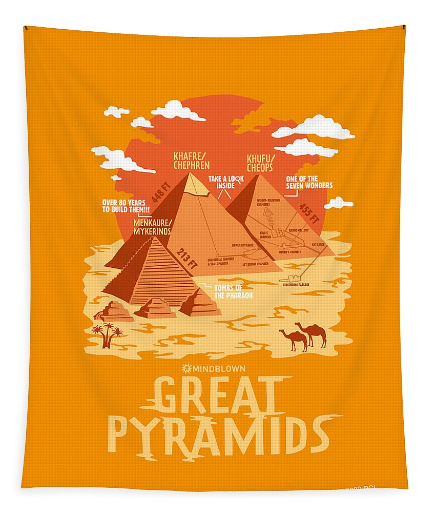 Great Pyramids - Tapestry
