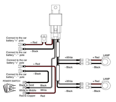 Wiring Diagram For Led Light Bar on wiring diagram light pendant