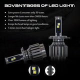 Distributor Pricing - Nilight 2pcs H4 LED Headlight Conversion Kit
