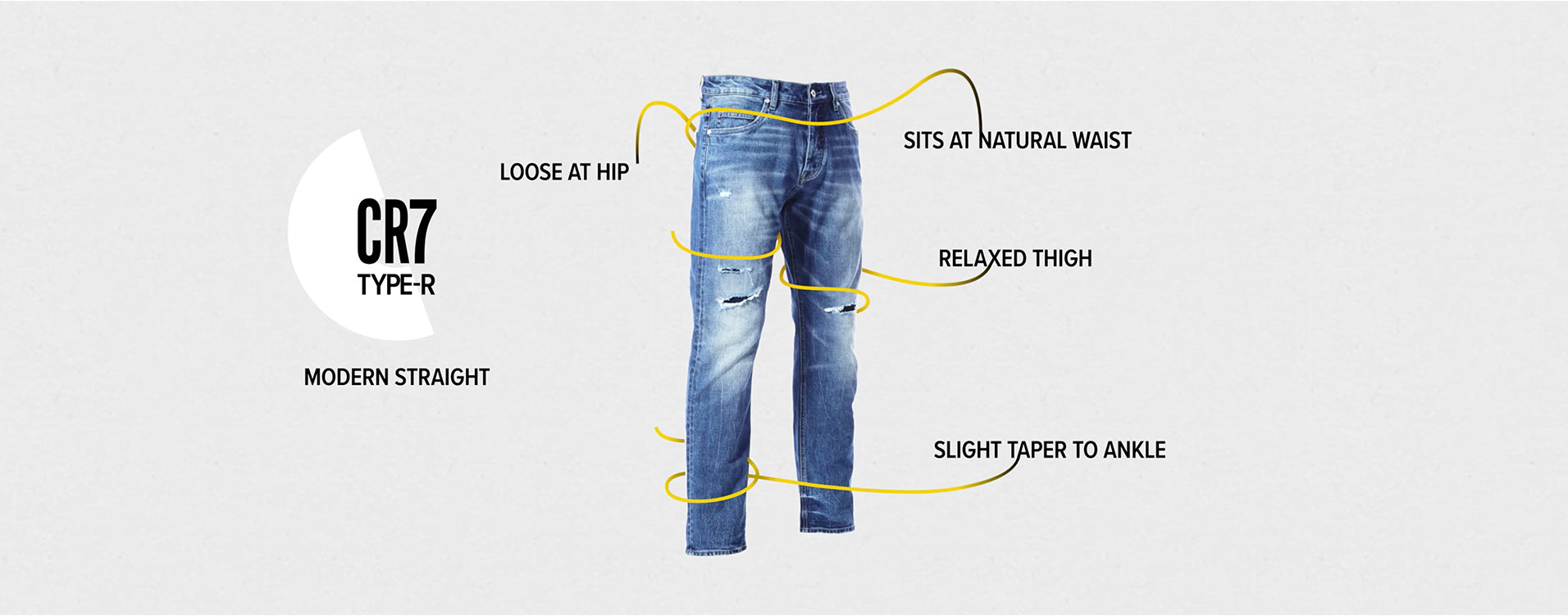 TYPE-R MODERN STRAIGHT JEAN - CLASSIC BLUE fit
