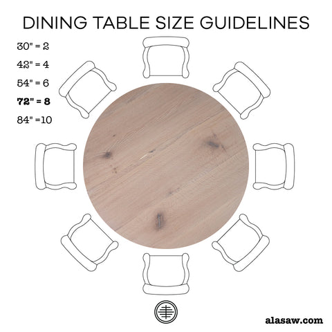 Round Table Sizing Chart