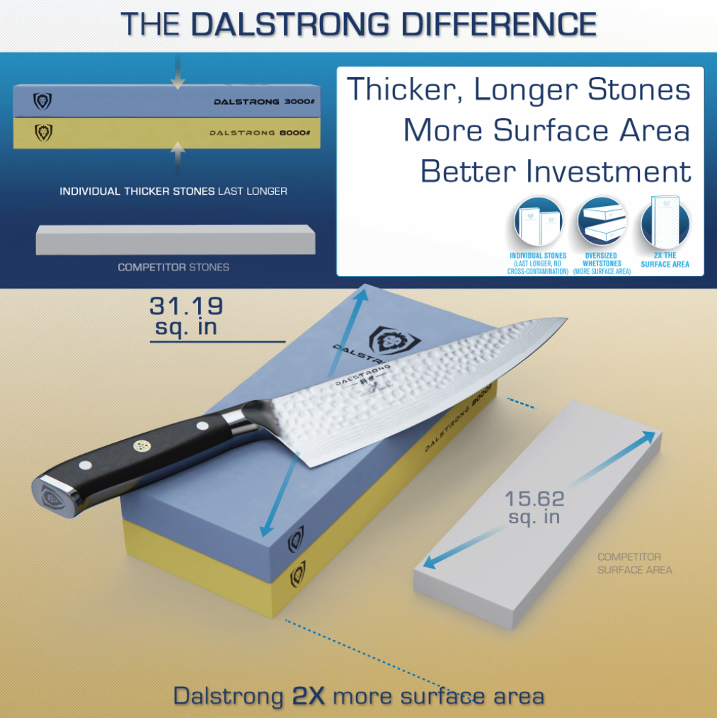 Dalstrong whetstone informational guide and competitive comparison