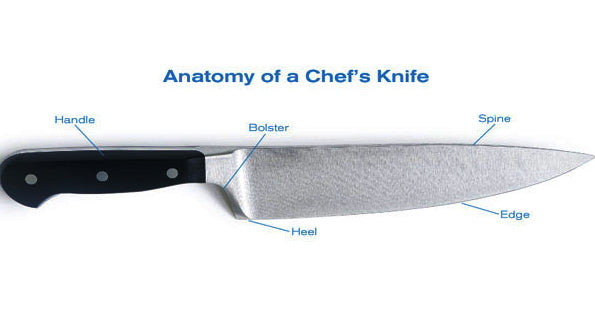 Anatomy of chefs knife