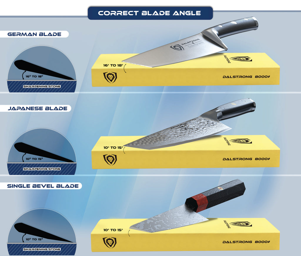 3 panel guide to sharpening your knife on a yellow whetstone by German, Japanese and single bevel blade types.