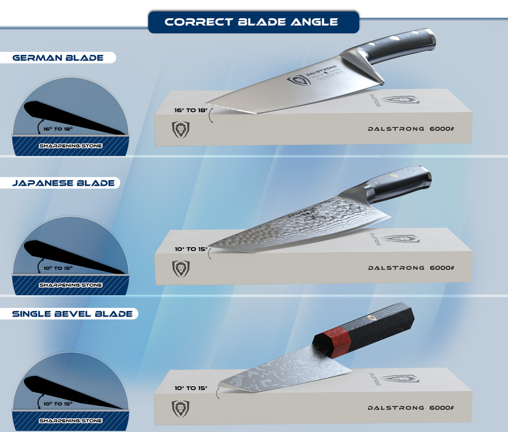 Three panel image displaying how to sharpen a knife on a Dalstrong Whetstone by blade type