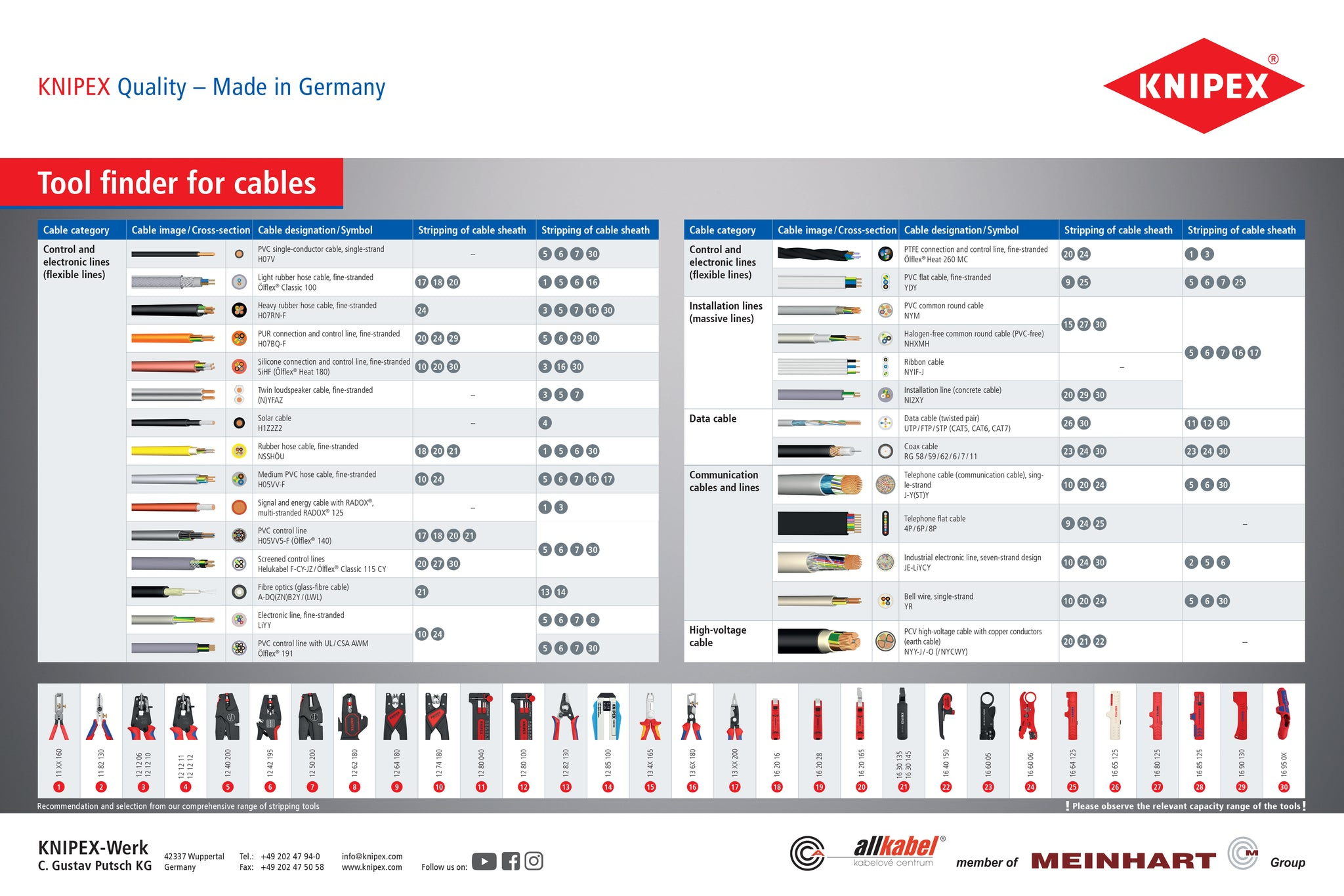 Knipex Tool Finder