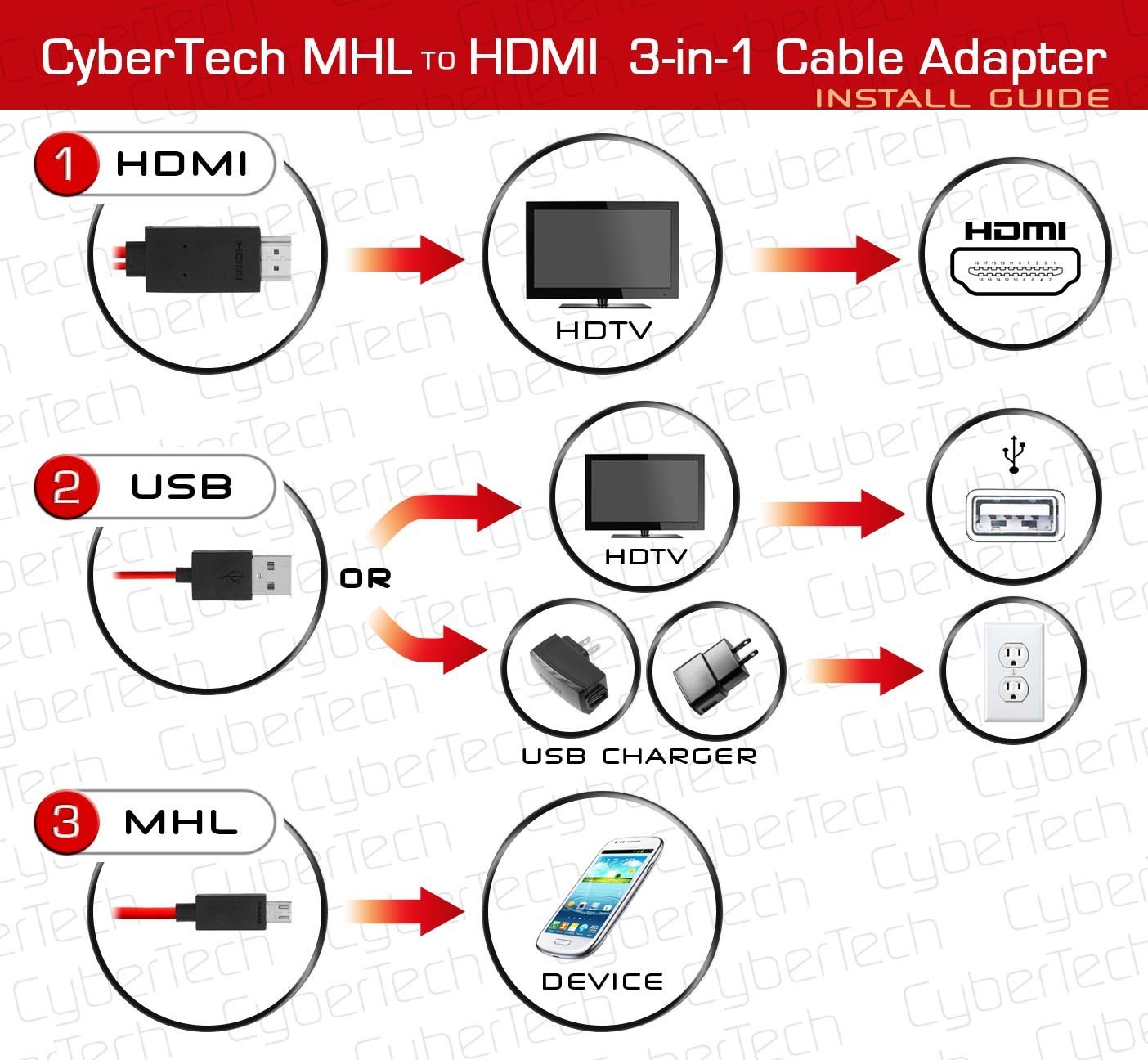 CyberTech 6.5 Feet MHL Micro USB to Hdmi 1080p Hdtv Adapter Cable for Samsung Galaxy S3 S4 S5 Note 2 Note 3 and Samsung Tablet Tab 3, Tab 4, Tab Pro, Note Pro
