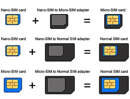 SIM CARD ADAPTER KIT 3-Pack (9 Total Adapters: Nano to Micro, Nano to Regular, Micro to Regular) with SIM Extractor (White)