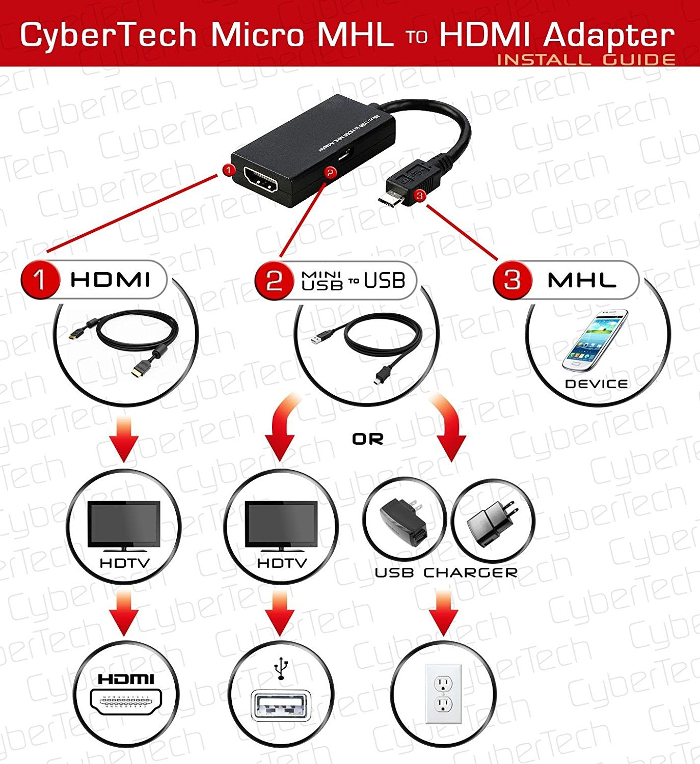CyberTech MHL to HDMI Adapter for Samsung I997 Infuse 4G, Galaxy S2, HTC, etc.