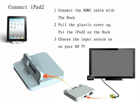 NOOSY 6 in 1 Dock Station Hdmi Adatper Av Adatper Charging Station for Ipad/ipad2/iphone 4g / iPhone 4s /ipod Touch 4g with Remote Control & USB Interface for Digital Camera Connection