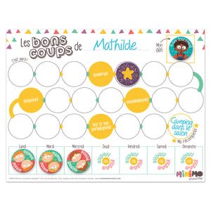 Minimo Tableau Mes bons coups