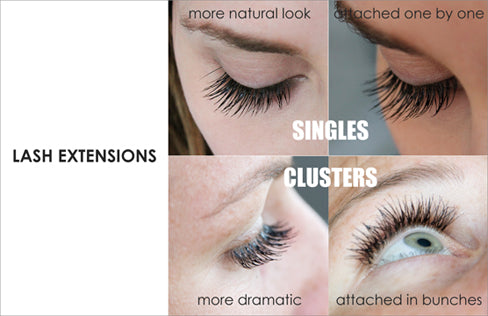 An Interesting thought for flare vs. single lashes