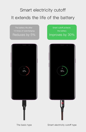 GALAXY Smart Power Off USB Type C Cable Quick Charger 3.0 Type-c Cable - MARI MAR SHOP