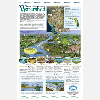 This beautiful poster provides information about the Charlotte Harbor watershed.