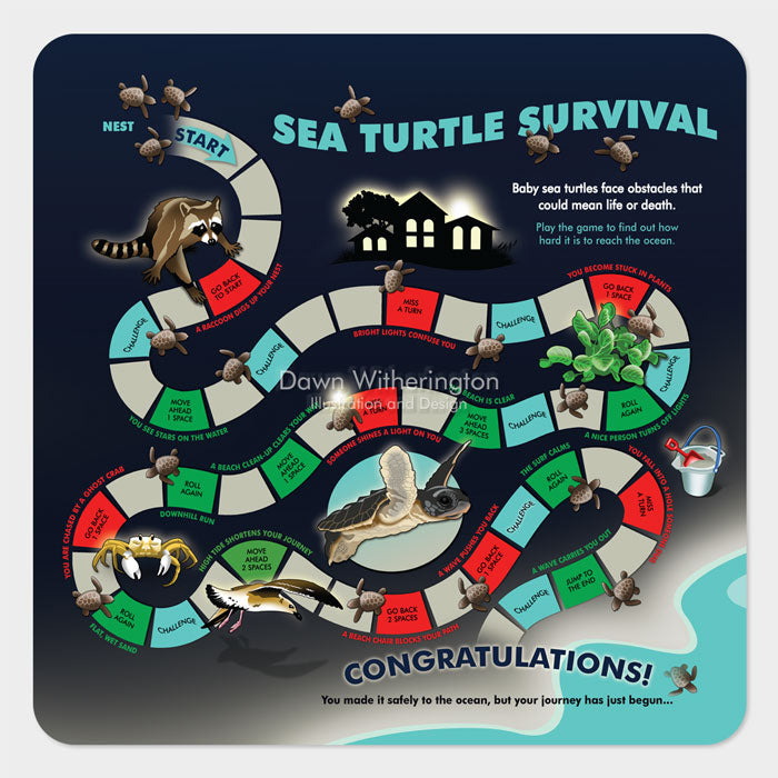 This is an original Sea Turtle Survival game and graphics.