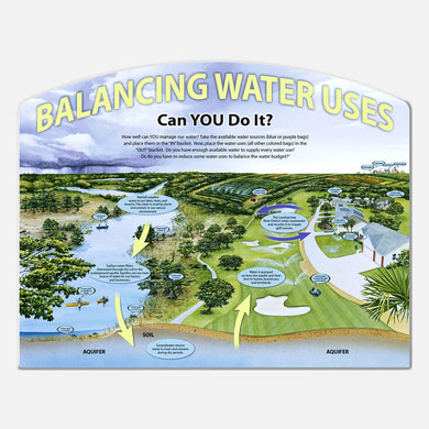 This educational display about water use and conservation in Florida is beautifully illustrated and accurate in detail.