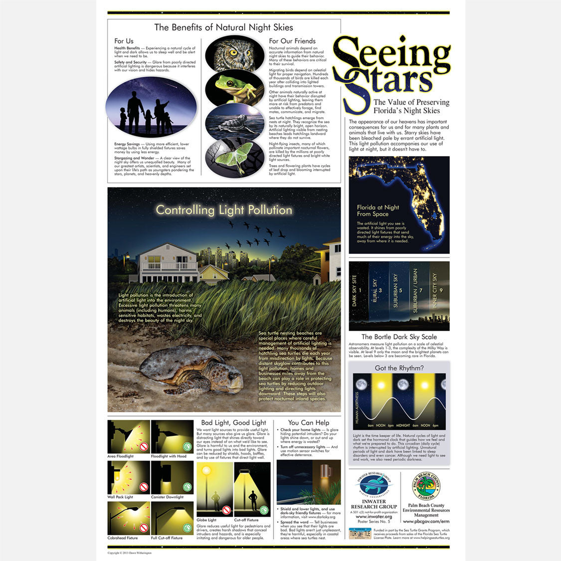 This beautiful poster provides information on the value of preserving Florida's night skies and controlling light pollution.