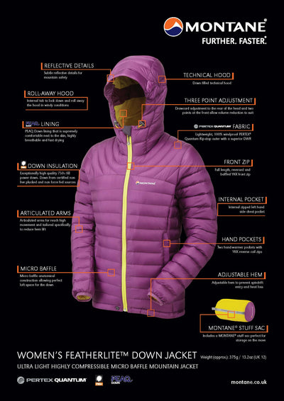 Montane-Women's Featherlite Down Jacket-Women's Insulation & Down-Gearaholic.com.sg