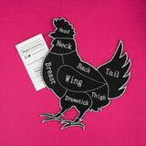 Large Black and Gray Chicken Butcher Cuts Diagram Embroidered Iron-on Patch