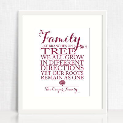 Family Roots Personalised Print