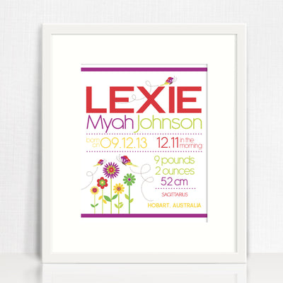 Lexie Image Birth Chart Print