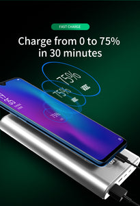 Technoamp 10000mAh All in One Fast Charge Power Bank Dash VOOC Super Charge Quick Charge 3.0 USB C Power Delivery 10000mAh PBAO10