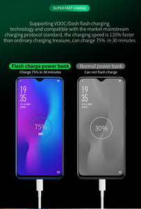 Technoamp 20000mAh All in One Fast Charge Power Bank Dash VOOC Super Charge Quick Charge 3.0 USB C Power Delivery 20000mAh PBAO20
