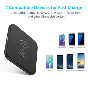 Choetech 10W 7.5A Fast Wireless Charger Charging pad for Samsung iPhone