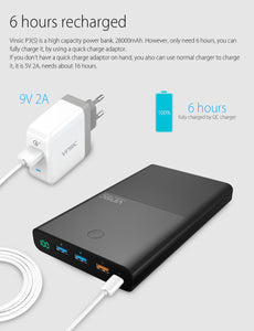 Vinsic 28000mAh 3 USB Port Power Bank w/ Quick Charge 3.0