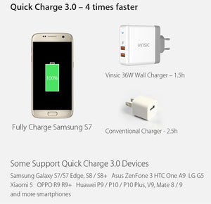 Vinsic 2 Port Dual USB Quick Charge 3.0 Fast Wall Charger