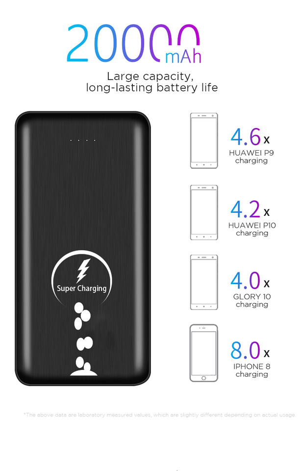 Technoamp SuperCharge Power Bank 22.5W  20000mAh 5V4.5A PBSC20