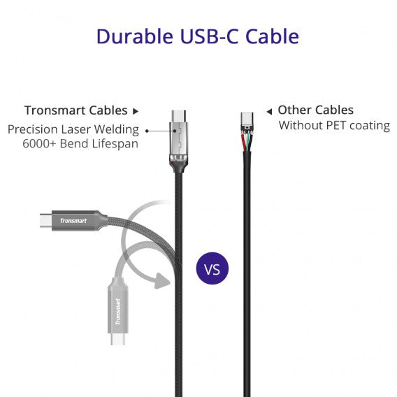 Tronsmart CPP6 1ft + 3.3ft + 6ft Powerlink USB Type C to USB Type C 2.0 Cable Fast Charge