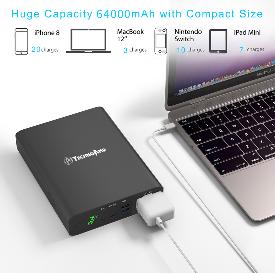 Technoamp 64000mAh AC Power Bank 220V 50hz 130W AC Outlet Portable Laptop Charger USB C PD 36w Quick Charge 3.0 pass through Charging