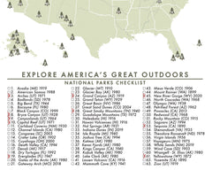 National Parks Map Checklist Poster - 63 Parks